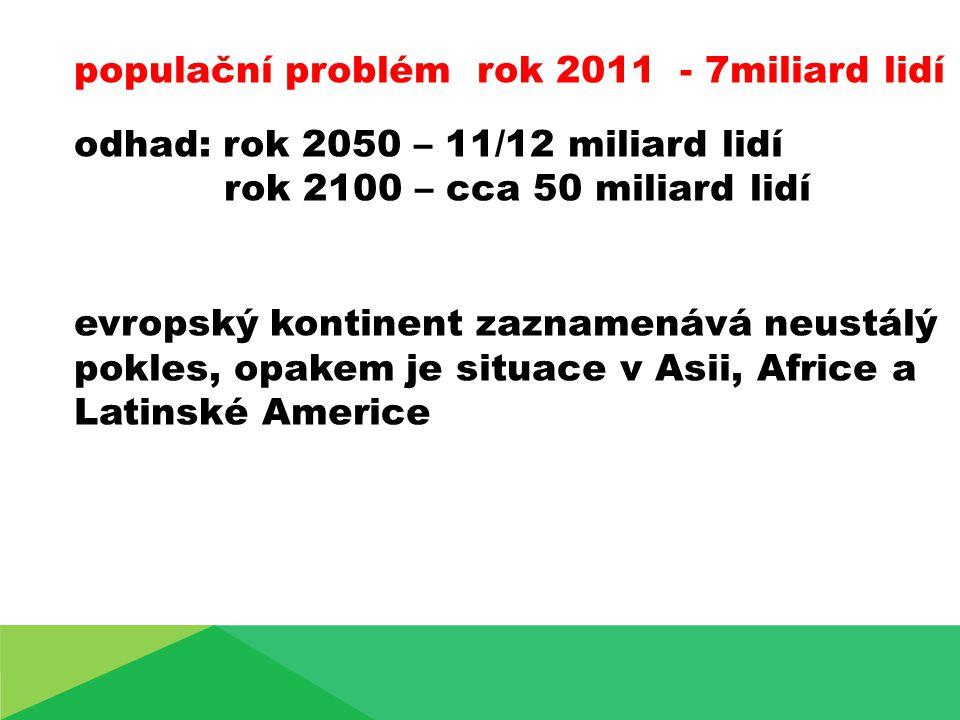 populační problém rok 2011 - 7miliard lidí odhad: rok 2050 – 11/12 miliard lidí rok 2100 – cca 50 miliard lidí evropský kontinent zaznamenává neustálý