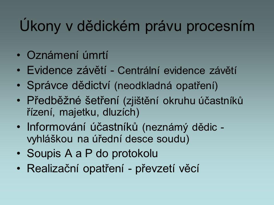 Úkony v dědickém právu procesním Oznámení úmrtí Evidence závětí - Centrální evidence závětí Správce dědictví (neodkladná opatření) Předběžné šetření (