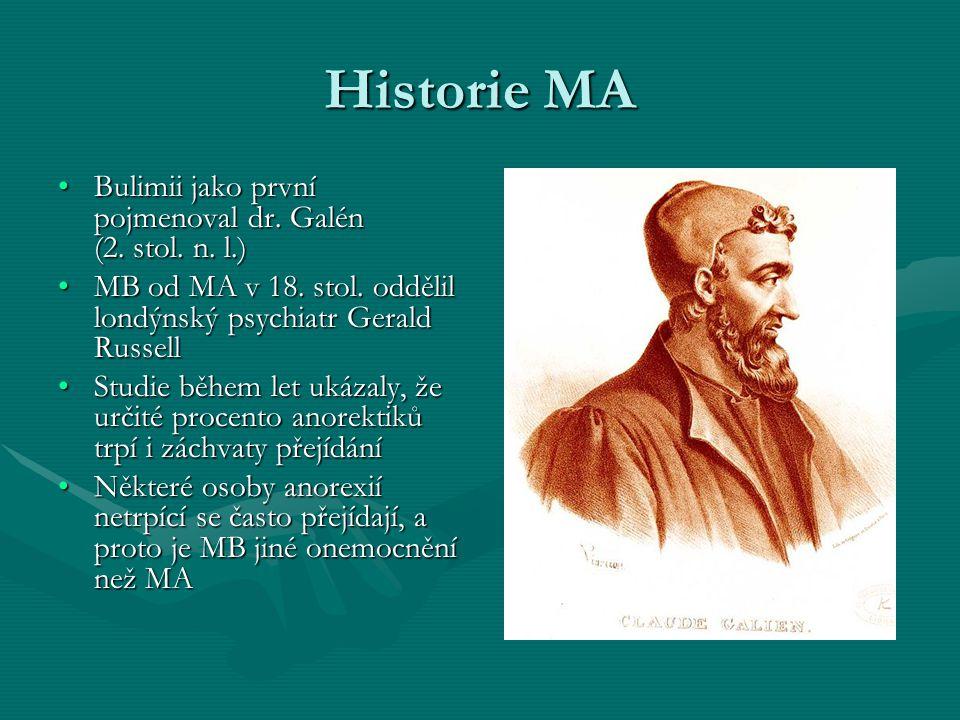 Historie MA Bulimii jako první pojmenoval dr.Galén (2.