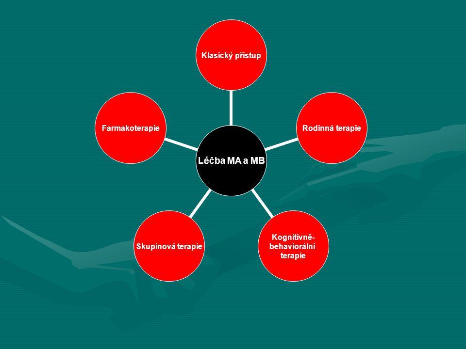 Léčba MA a MB Klasický přístupRodinná terapie Kognitivně- behaviorální terapie Skupinová terapie Farmakoterapie