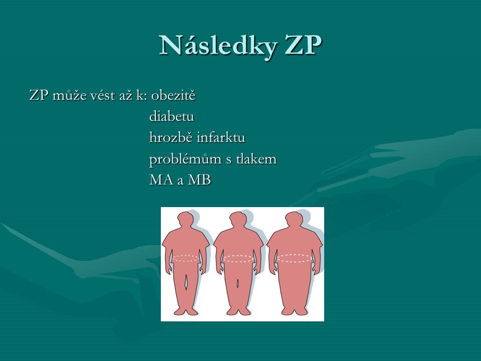 Následky ZP ZP může vést až k: obezitě diabetu diabetu hrozbě infarktu hrozbě infarktu problémům s tlakem problémům s tlakem MA a MB MA a MB