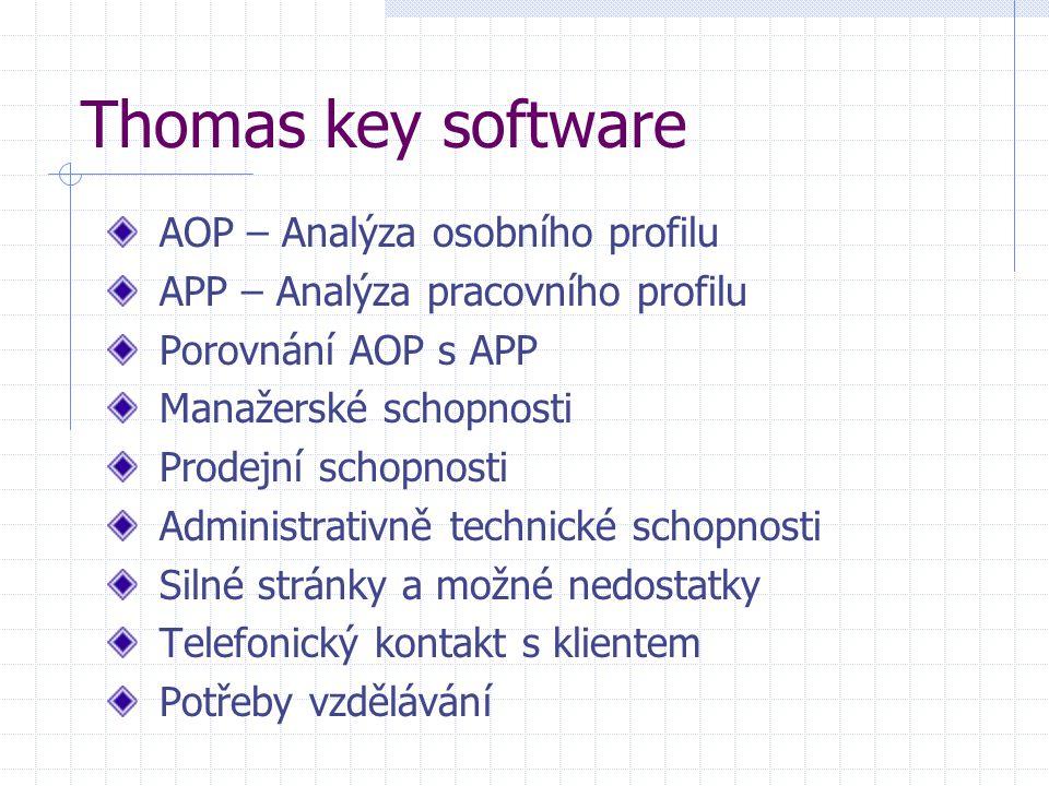 Thomas key software AOP – Analýza osobního profilu APP – Analýza pracovního profilu Porovnání AOP s APP Manažerské schopnosti Prodejní schopnosti Admi