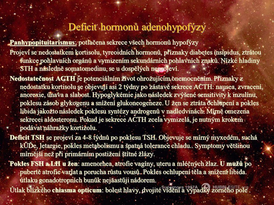 Deficit hormonů adenohypofýzy Panhypopituitarismus: potlačena sekrece všech hormonů hypofýzy Projeví se nedostatkem kortisolu, tyreoidních hormonů, p