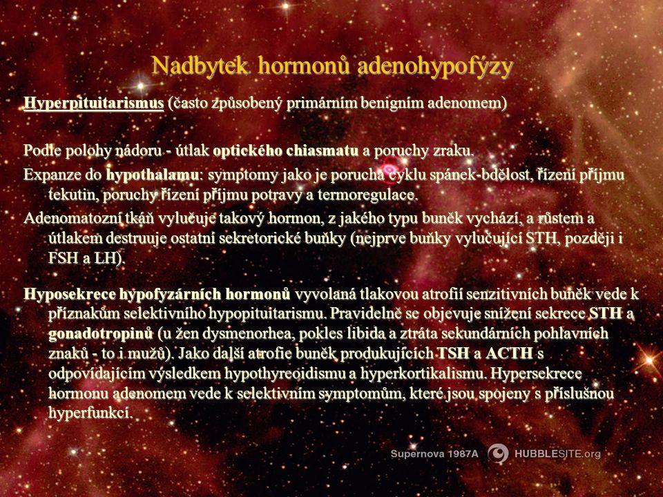 Nadbytek hormonů adenohypofýzy Hyperpituitarismus (často způsobený primárním benigním adenomem) Podle polohy nádoru - útlak optického chiasmatu a poru