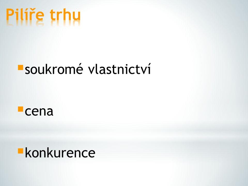 Tržní subjekty  Domácnosti – poptávka (prac.