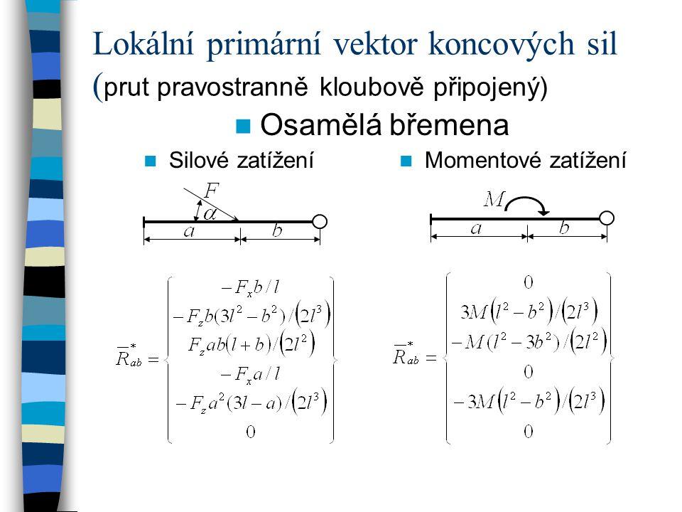 Osamělá břemena Silové zatížení Momentové zatížení Lokální primární vektor koncových sil ( prut pravostranně kloubově připojený)
