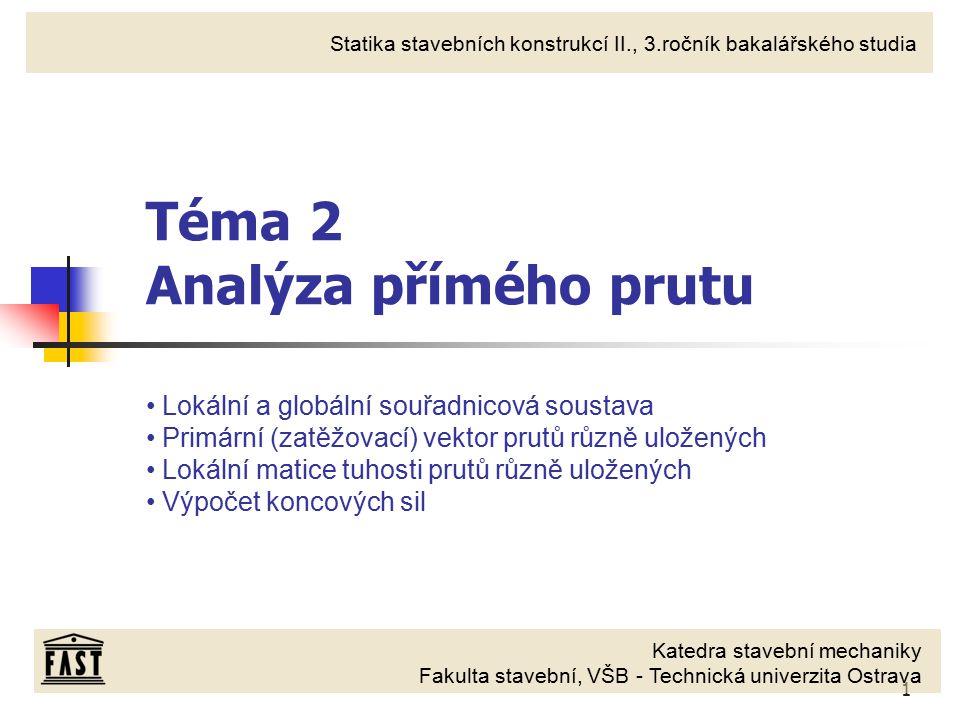 42 Testační příklad 1 Určete primární koncové síly prutu a-b v LSS, je-li zatížen dle obr.: Řešení: Dále aplikujeme a) silovou metodu nebo b) použijeme tabulky
