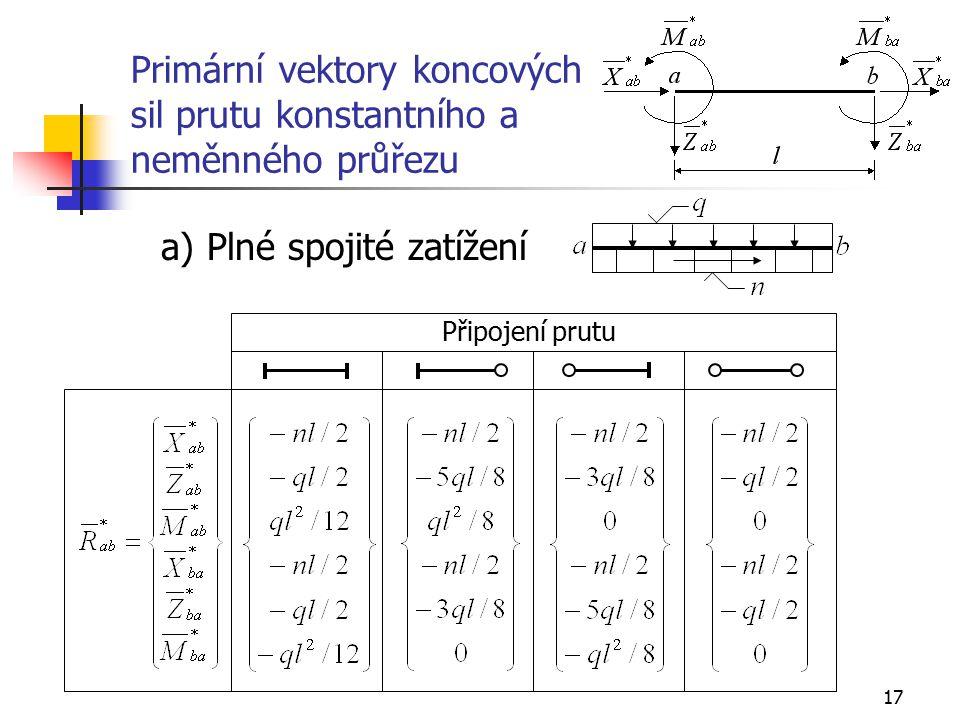 17 Primární vektory koncových sil prutu konstantního a neměnného průřezu a) Plné spojité zatížení Připojení prutu