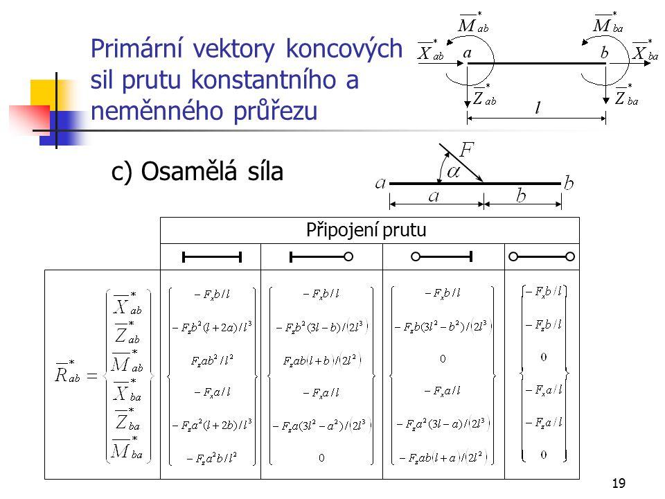 19 Primární vektory koncových sil prutu konstantního a neměnného průřezu c) Osamělá síla Připojení prutu