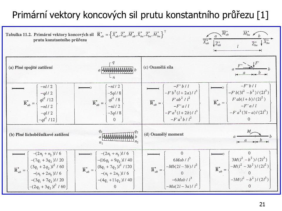 21 Primární vektory koncových sil prutu konstantního průřezu [1]