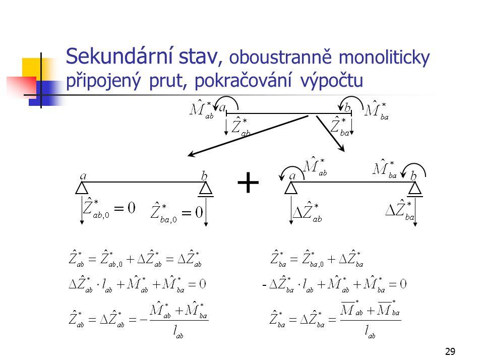 29 Sekundární stav, oboustranně monoliticky připojený prut, pokračování výpočtu +