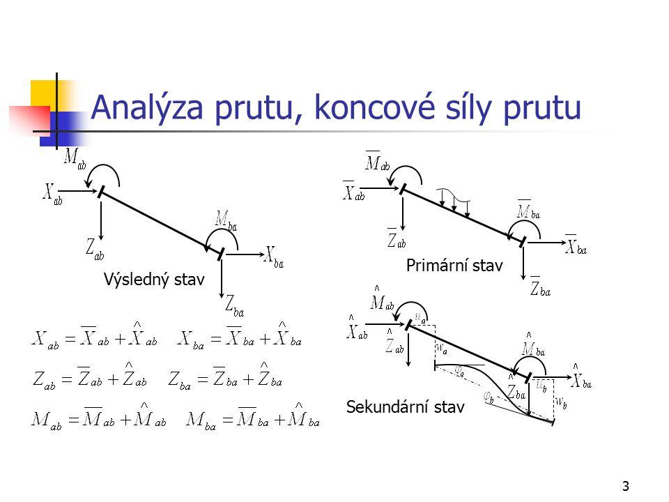 4 Primární stav Pro různá zatížení (silová) prutu odvodíme primární koncové síly v lokálním souřadném systému.