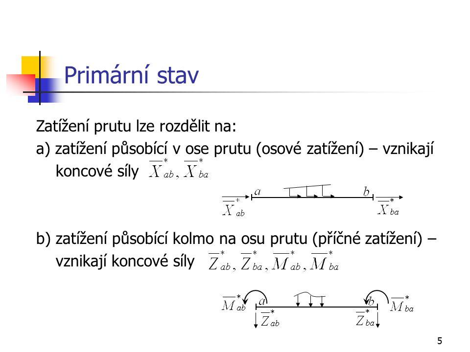 5 Primární stav Zatížení prutu lze rozdělit na: a) zatížení působící v ose prutu (osové zatížení) – vznikají koncové síly b) zatížení působící kolmo na osu prutu (příčné zatížení) – vznikají koncové síly