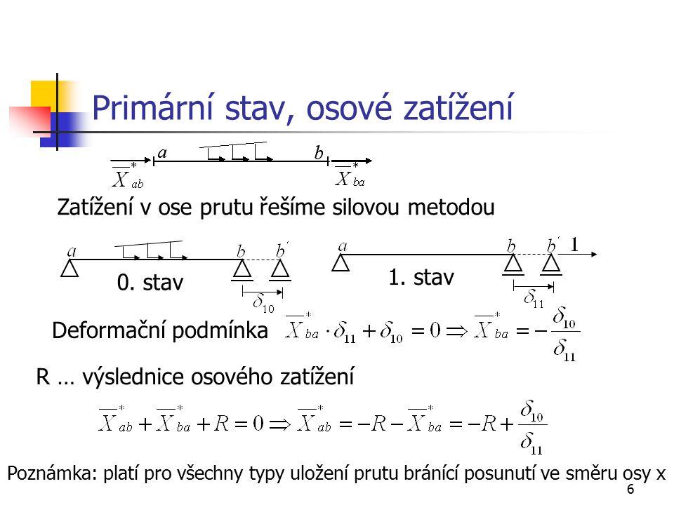 6 Primární stav, osové zatížení Zatížení v ose prutu řešíme silovou metodou 0.