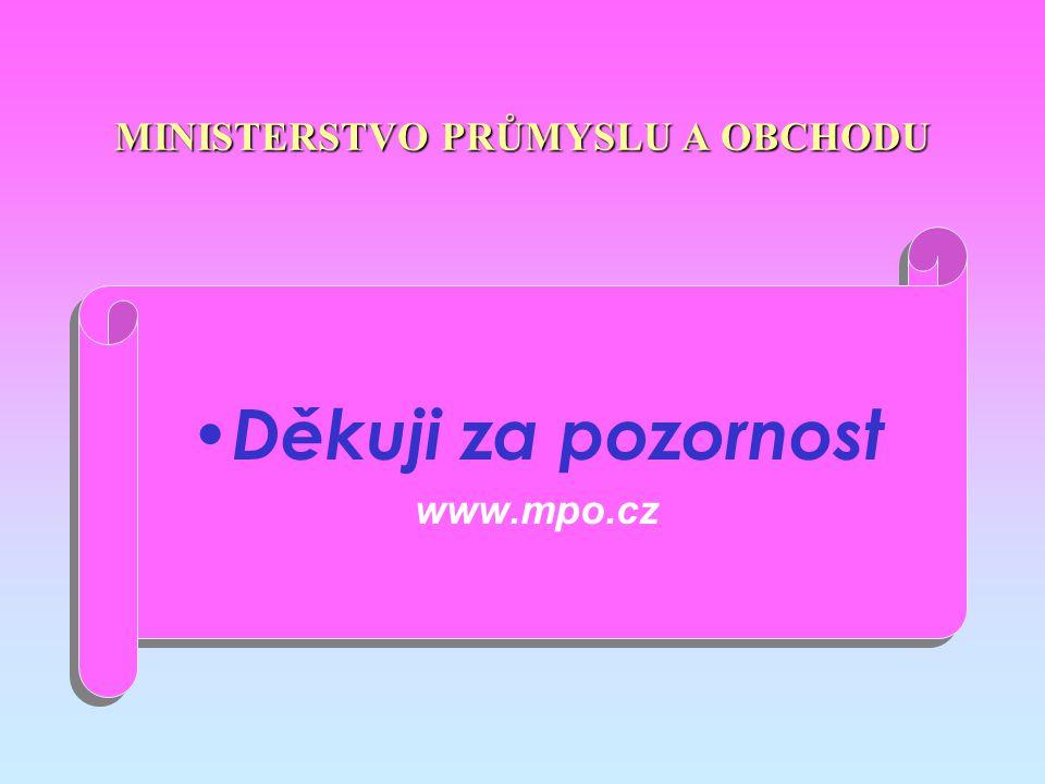 MINISTERSTVO PRŮMYSLU A OBCHODU Děkuji za pozornost www.mpo.cz Děkuji za pozornost www.mpo.cz