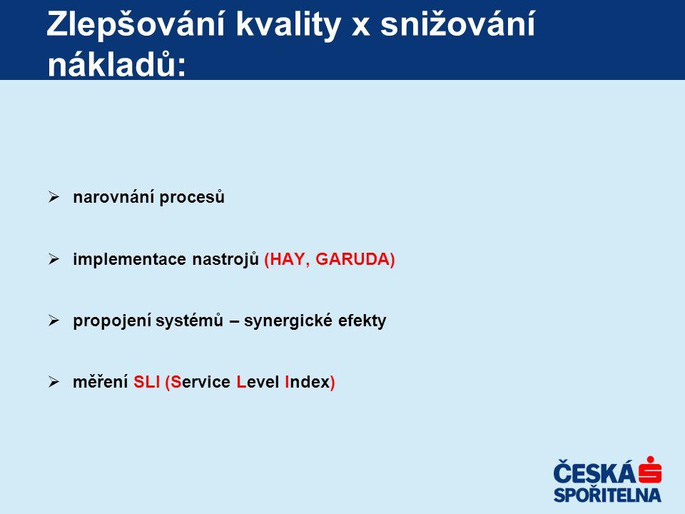 Zlepšování kvality x snižování nákladů:  narovnání procesů  implementace nastrojů (HAY, GARUDA)  propojení systémů – synergické efekty  měření SLI (Service Level Index)