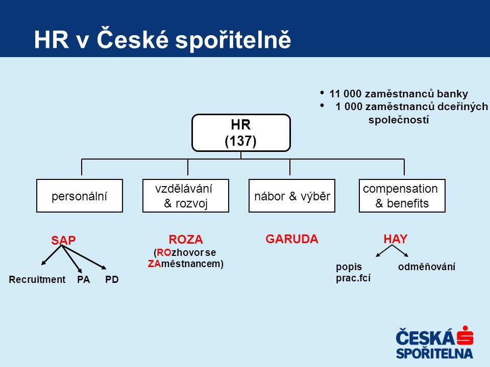 HR v České spořitelně HR (137) personální compensation & benefits nábor & výběr vzdělávání & rozvoj SAP Recruitment PA PD ROZA (ROzhovor se ZAměstnancem) GARUDA HAY popis odměňování prac.fcí 11 000 zaměstnanců banky 1 000 zaměstnanců dceřiných společností