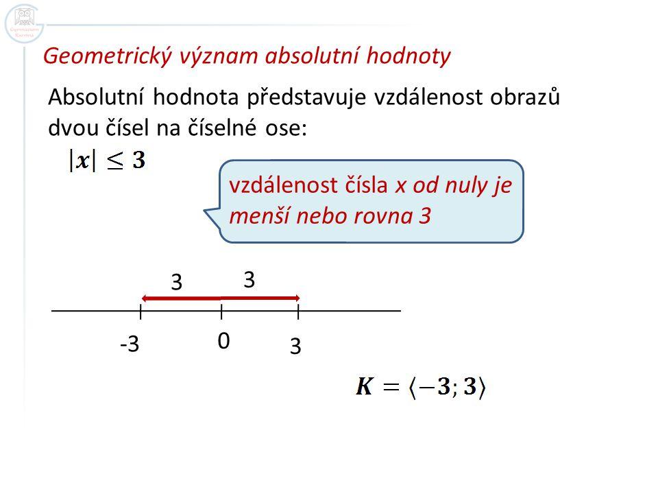 Geometrický význam absolutní hodnoty Absolutní hodnota představuje vzdálenost obrazů dvou čísel na číselné ose: vzdálenost čísla x od nuly je menší nebo rovna 3 0 3 3 3 -3