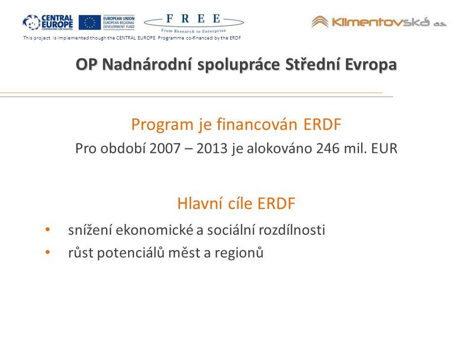 This project is implemented though the CENTRAL EUROPE Programme co-financed by the ERDF Programové priority Priorita 1 Umožňování inovací ve Střední Evropě Priorita 2 Zlepšování dostupnosti Střední Evropy a v rámci ní Priorita 3 Odpovědné užívání životního prostředí Priorita 4 Zvyšování konkurenceschopnosti a atraktivity měst a regionů OP Nadnárodní spolupráce Střední Evropa