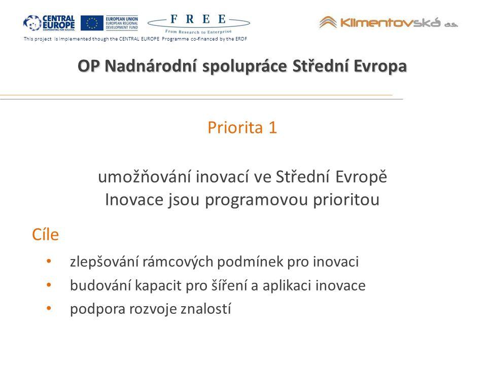 This project is implemented though the CENTRAL EUROPE Programme co-financed by the ERDF Priorita 1 umožňování inovací ve Střední Evropě Inovace jsou programovou prioritou Cíle zlepšování rámcových podmínek pro inovaci budování kapacit pro šíření a aplikaci inovace podpora rozvoje znalostí OP Nadnárodní spolupráce Střední Evropa