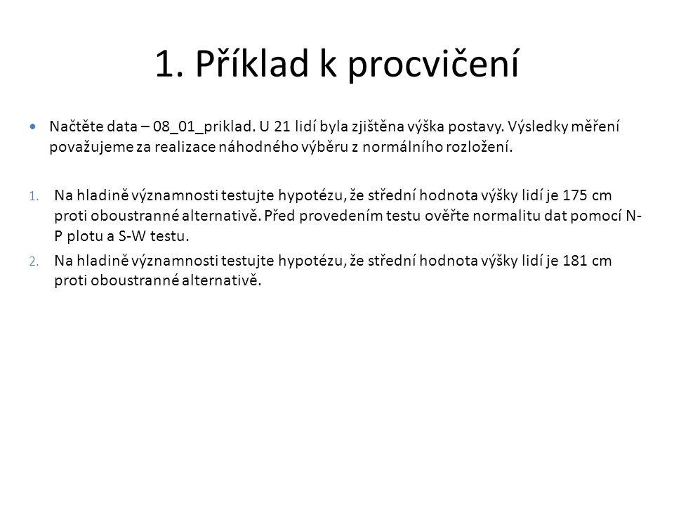 1. Příklad k procvičení Načtěte data – 08_01_priklad. U 21 lidí byla zjištěna výška postavy. Výsledky měření považujeme za realizace náhodného výběru