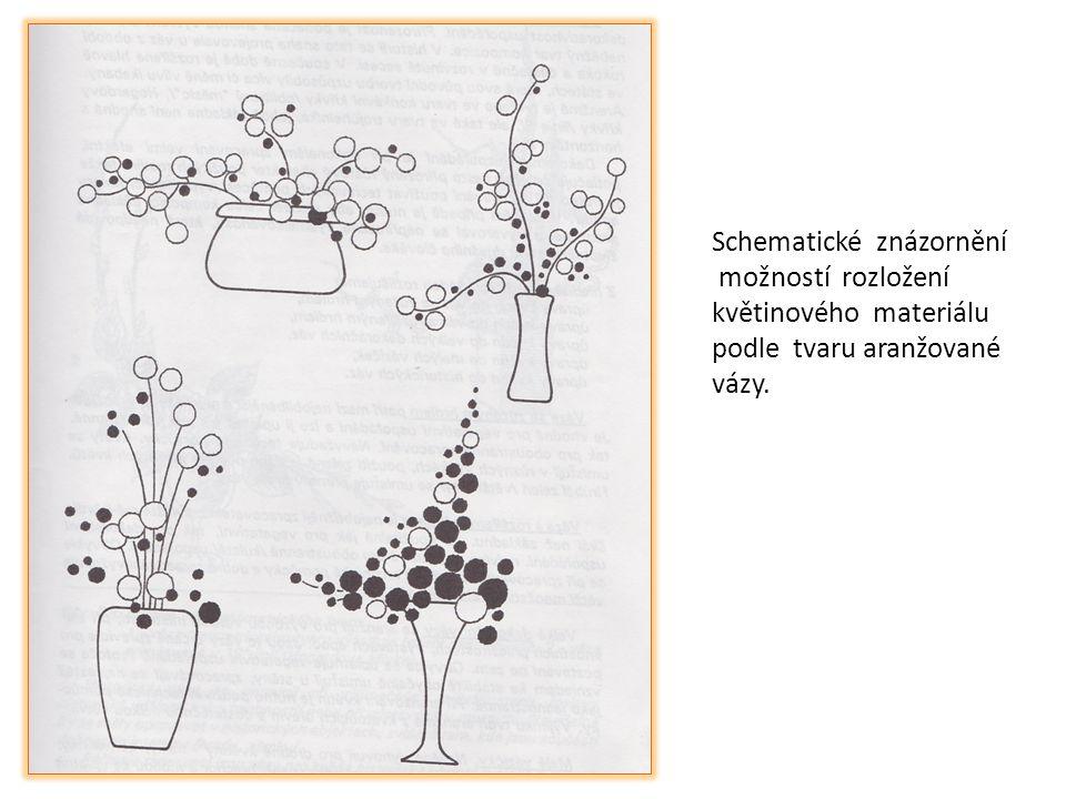 Opakování techniky aranžování - volné vkládání, vypichování typy úprav ve vázách - jednostranné, oboustranné