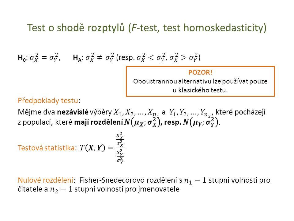 Test o shodě rozptylů (F-test, test homoskedasticity) POZOR.