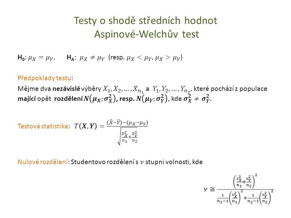 Neparametrický test o shodě stř. hodnot – test shody mediánů Mannův-Whitneyův test