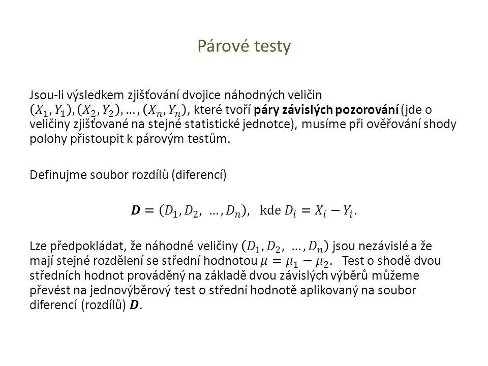 Přehled metod induktivní statistiky najdete na http://homel.vsb.cz/~lit40/STA1/Materialy/Statisticka_indukce.pdf http://homel.vsb.cz/~lit40/STA1/Materialy/Statisticka_indukce.pdf