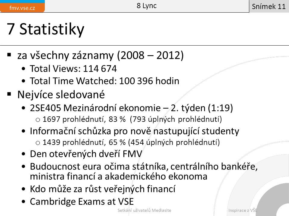 7 Statistiky  za všechny záznamy (2008 – 2012) Total Views: 114 674 Total Time Watched: 100 396 hodin  Nejvíce sledované 2SE405 Mezinárodní ekonomie