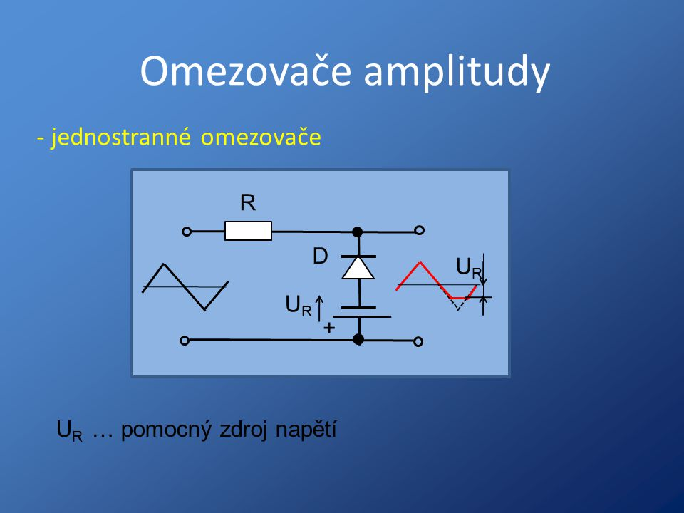 Omezovače amplitudy - jednostranné omezovače R D URUR URUR + U R … pomocný zdroj napětí