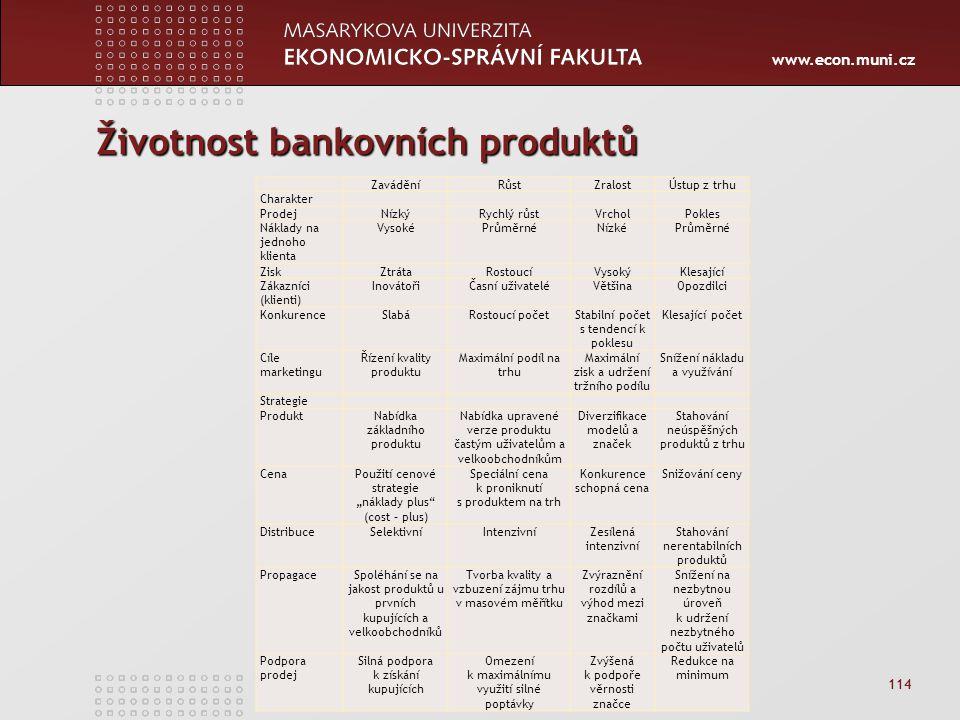 www.econ.muni.cz Ekonomika a řízení bank 114 Životnost bankovních produktů ZaváděníRůstZralostÚstup z trhu Charakter ProdejNízkýRychlý růstVrcholPokle
