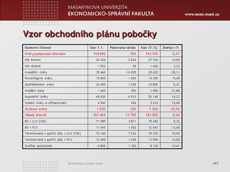 www.econ.muni.cz Ekonomika a řízení bank 197 Vzor obchodního plánu pobočky Bankovní činnostiStav 1.1.Plánovaný nárůstStav 31.12.Změna v % Úvěry poskyt