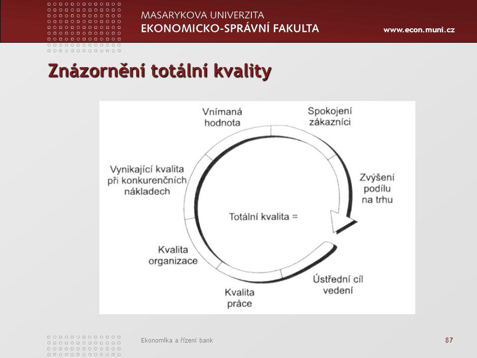 www.econ.muni.cz Ekonomika a řízení bank 87 Znázornění totální kvality