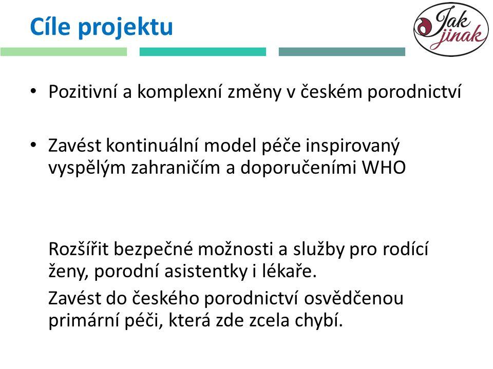 Cíle projektu Pozitivní a komplexní změny v českém porodnictví Zavést kontinuální model péče inspirovaný vyspělým zahraničím a doporučeními WHO Rozšířit bezpečné možnosti a služby pro rodící ženy, porodní asistentky i lékaře.