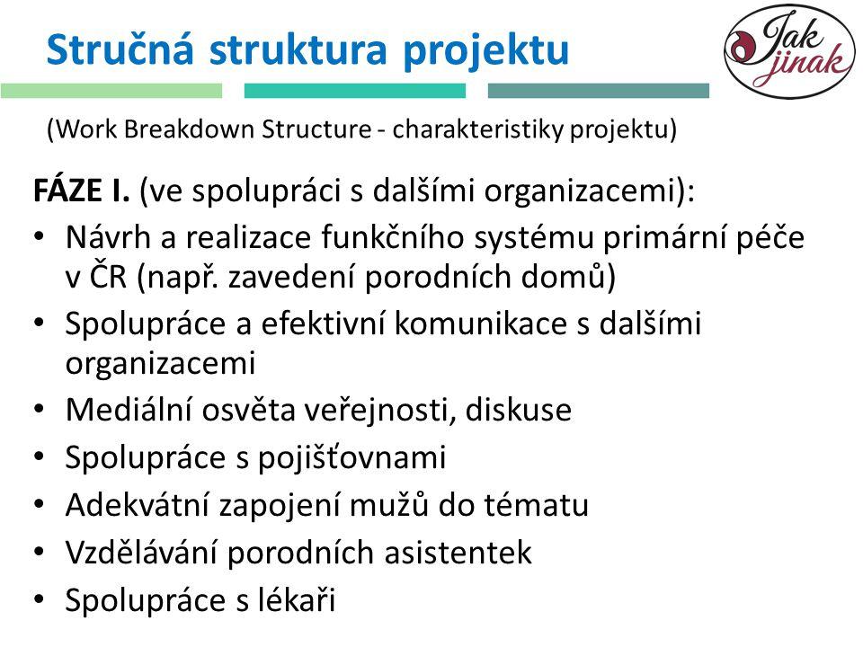 Stručná struktura projektu (Work Breakdown Structure - charakteristiky projektu) FÁZE I.