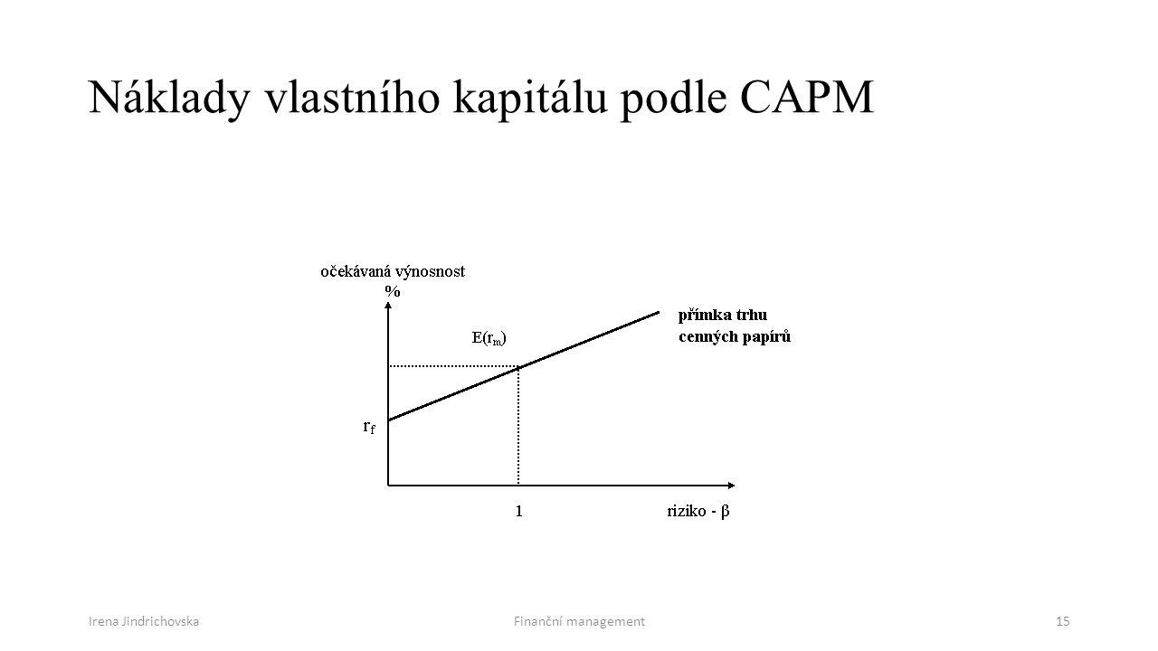 Irena JindrichovskaFinanční management15 Náklady vlastního kapitálu podle CAPM
