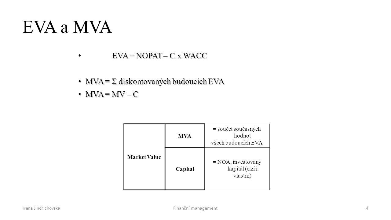 Irena JindrichovskaFinanční management4 EVA a MVA EVA = NOPAT – C x WACC MVA = Σ diskontovaných budoucích EVA MVA = Σ diskontovaných budoucích EVA MVA = MV – C MVA = MV – C Market Value MVA = součet současných hodnot všech budoucích EVA Capital = NOA, investovaný kapitál (cizí i vlastní)
