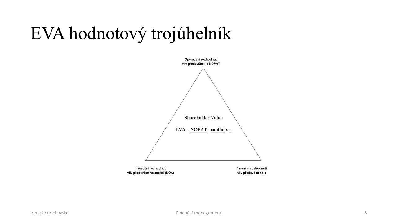 Irena JindrichovskaFinanční management9 EVA – základní úpravy účetních hodnot Capital (=NOA) Přecenění majetku Zahrnutí leasingu, resp.