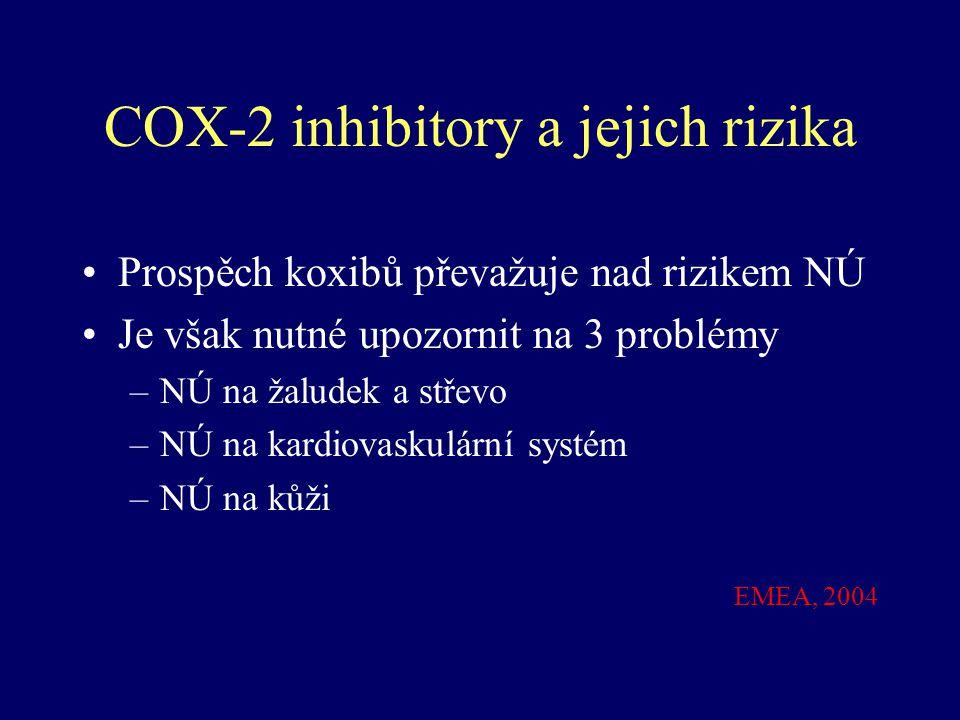 COX-2 inhibitory a jejich rizika Prospěch koxibů převažuje nad rizikem NÚ Je však nutné upozornit na 3 problémy –NÚ na žaludek a střevo –NÚ na kardiov