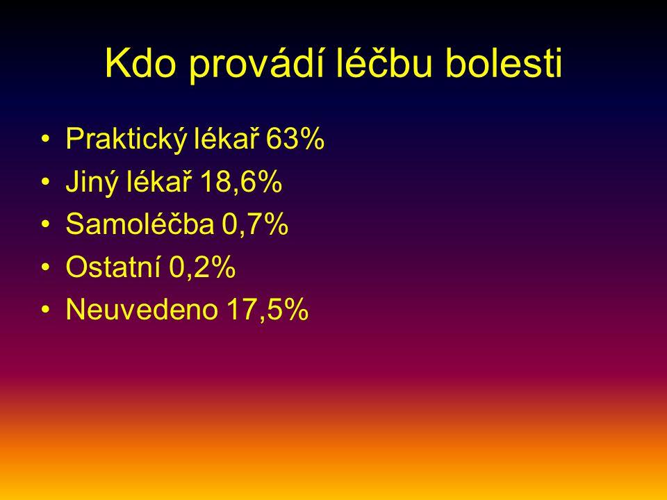 Kdo provádí léčbu bolesti Praktický lékař 63% Jiný lékař 18,6% Samoléčba 0,7% Ostatní 0,2% Neuvedeno 17,5%