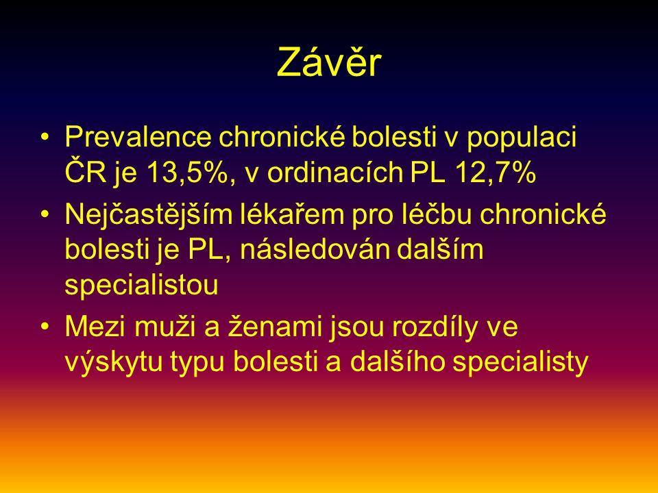 Závěr Prevalence chronické bolesti v populaci ČR je 13,5%, v ordinacích PL 12,7% Nejčastějším lékařem pro léčbu chronické bolesti je PL, následován dalším specialistou Mezi muži a ženami jsou rozdíly ve výskytu typu bolesti a dalšího specialisty