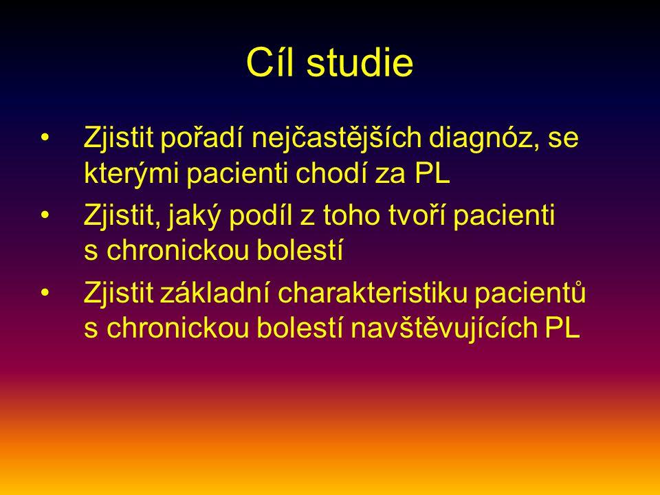 Cíl studie Zjistit pořadí nejčastějších diagnóz, se kterými pacienti chodí za PL Zjistit, jaký podíl z toho tvoří pacienti s chronickou bolestí Zjisti