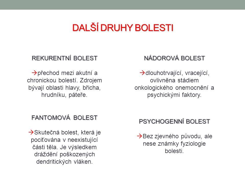 DALŠÍ DRUHY BOLESTI REKURENTNÍ BOLEST  přechod mezi akutní a chronickou bolestí.