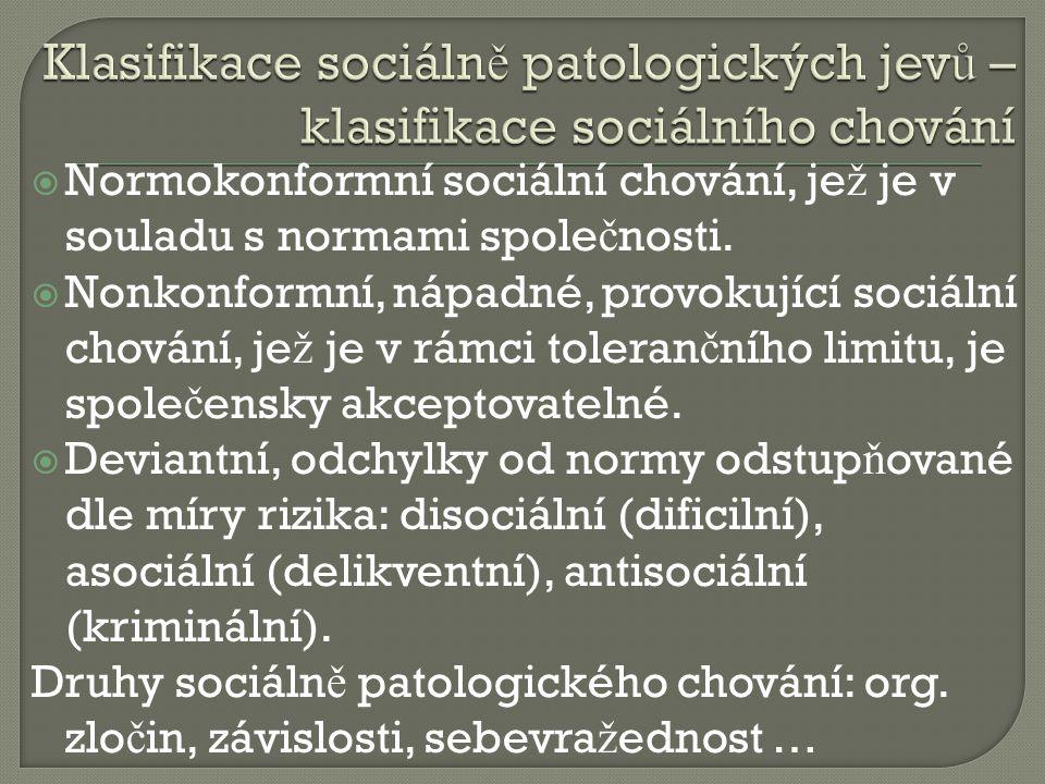  Normokonformní sociální chování, je ž je v souladu s normami spole č nosti.  Nonkonformní, nápadné, provokující sociální chování, je ž je v rámci t