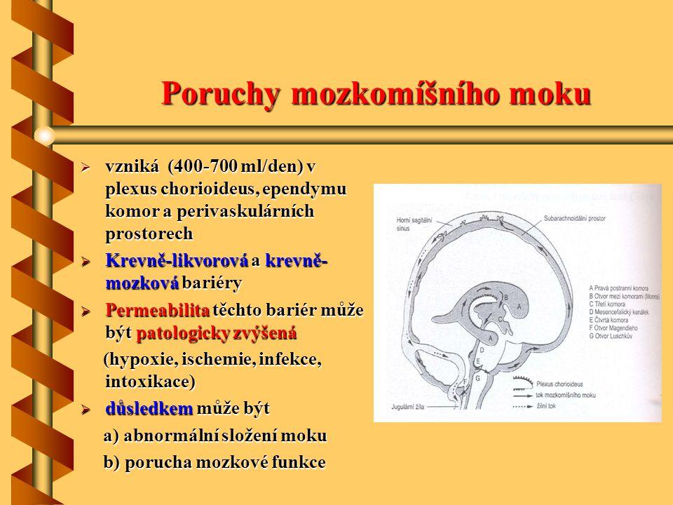 Poruchy mozkomíšního moku  vzniká (400-700 ml/den) v plexus chorioideus, ependymu komor a perivaskulárních prostorech  Krevně-likvorová a krevně- mo