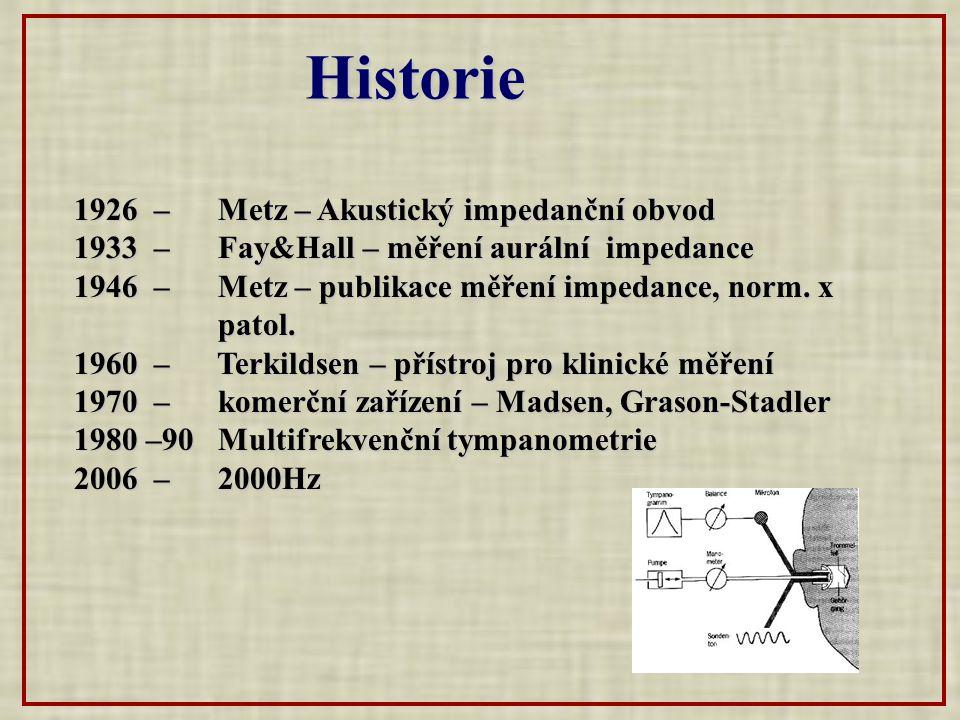 Historie 1926 – Metz – Akustický impedanční obvod 1933 – Fay&Hall – měření aurální impedance 1946 – Metz – publikace měření impedance, norm.