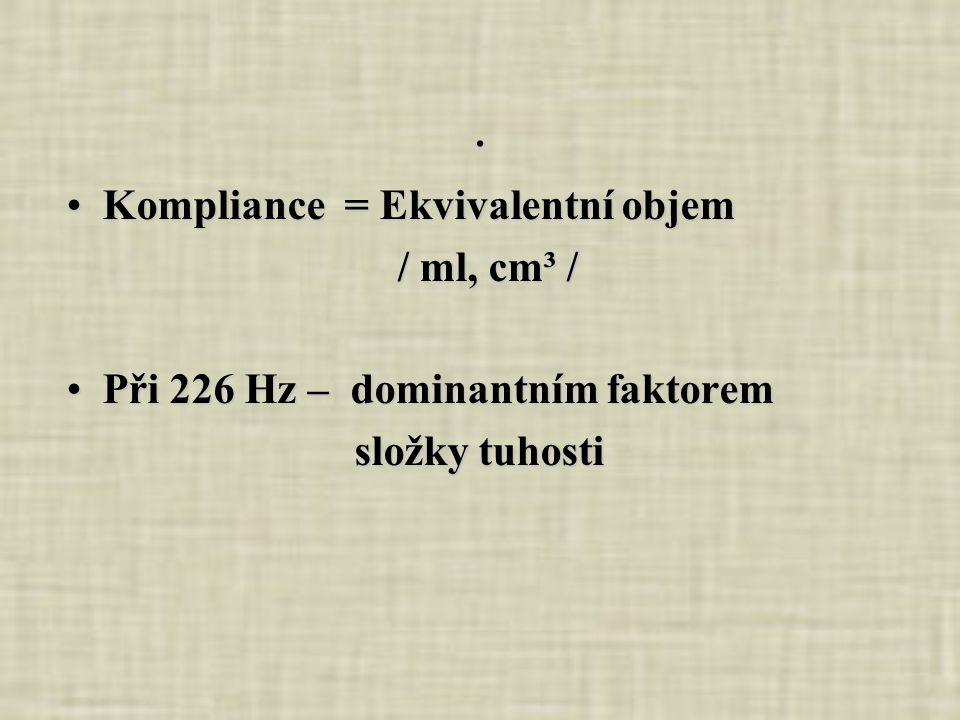 . Kompliance = Ekvivalentní objemKompliance = Ekvivalentní objem / ml, cm³ / / ml, cm³ / Při 226 Hz – dominantním faktoremPři 226 Hz – dominantním faktorem složky tuhosti složky tuhosti