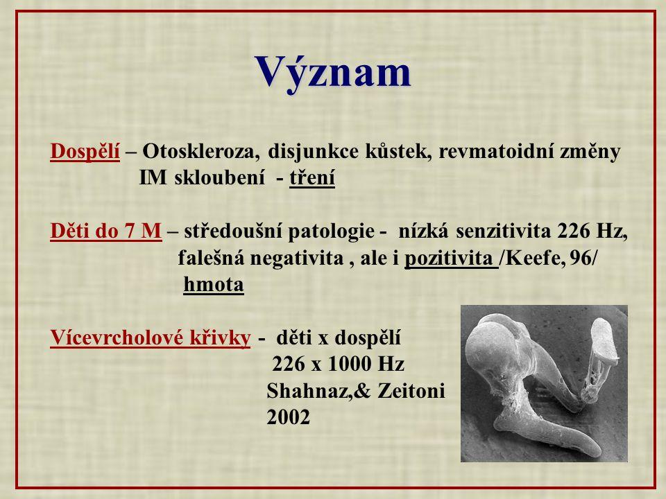Význam Dospělí – Otoskleroza, disjunkce kůstek, revmatoidní změny IM skloubení - tření Děti do 7 M – středoušní patologie - nízká senzitivita 226 Hz, falešná negativita, ale i pozitivita /Keefe, 96/ hmota Vícevrcholové křivky - děti x dospělí 226 x 1000 Hz Shahnaz,& Zeitoni 2002