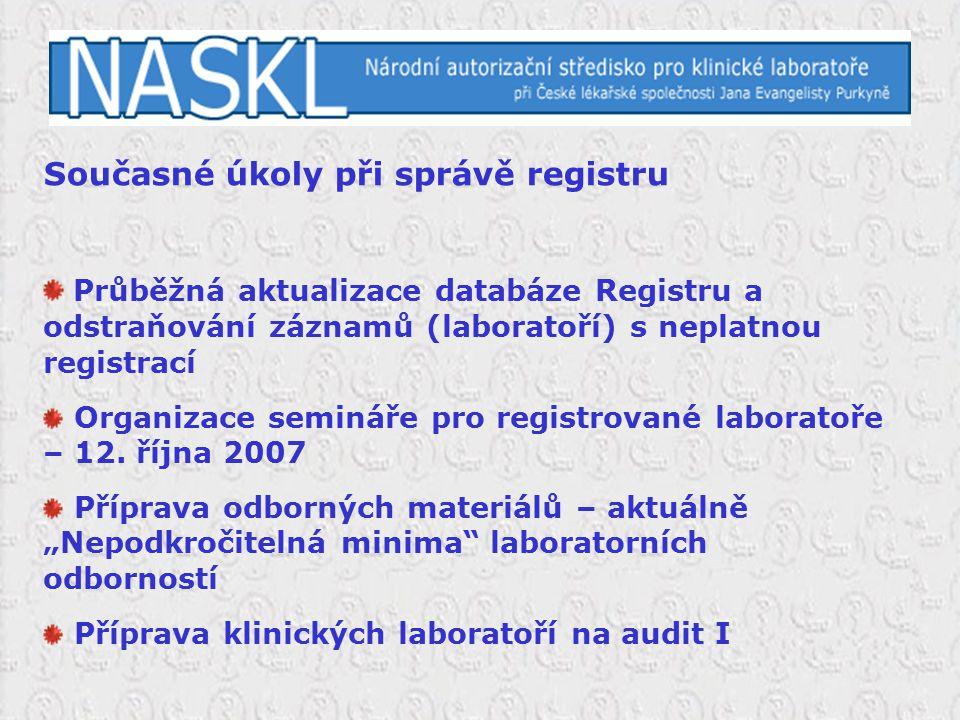 Současné úkoly při správě registru Průběžná aktualizace databáze Registru a odstraňování záznamů (laboratoří) s neplatnou registrací Organizace seminá